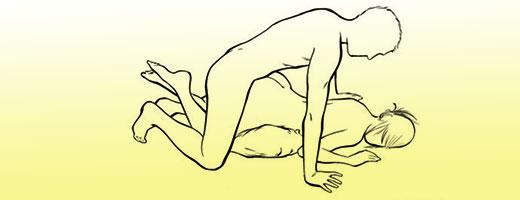 4 Posisi Seks Yang Disukai Wanita 3